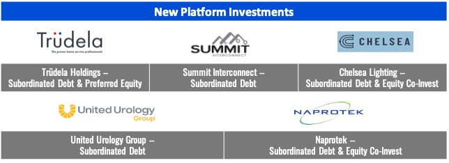 new platform investments